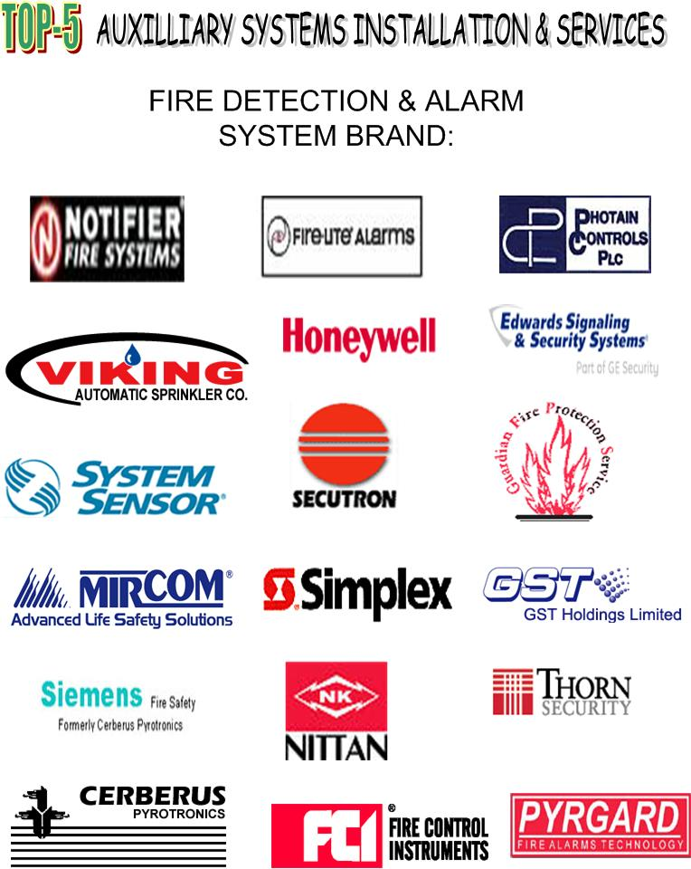 Fire Alarm System together with contractsecurity as well Home Depot Smoke Detectors likewise Fpa 1000 V2 Analog Addressable Fire likewise Lp7. on fire alarm signaling systems